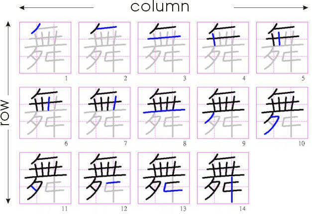Learn how to write chinese characters software